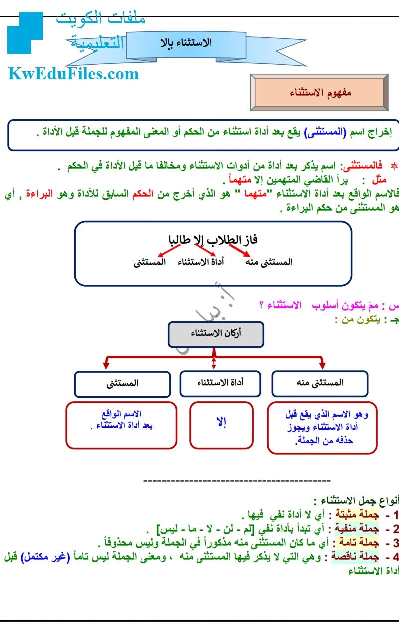 شرح قواعد الاستثناء بـ إلا الصف التاسع لغة عربية الفصل الثاني المناهج الكويتية